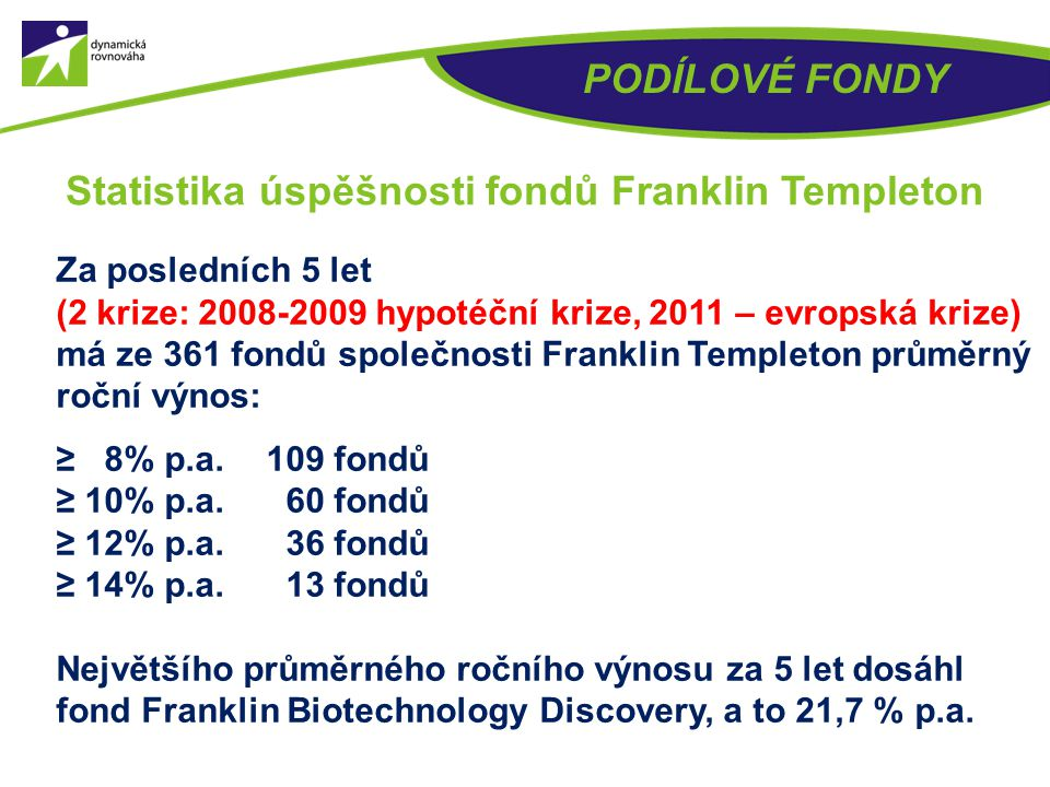 Statistika úspěšnosti fondů Franklin Templeton
