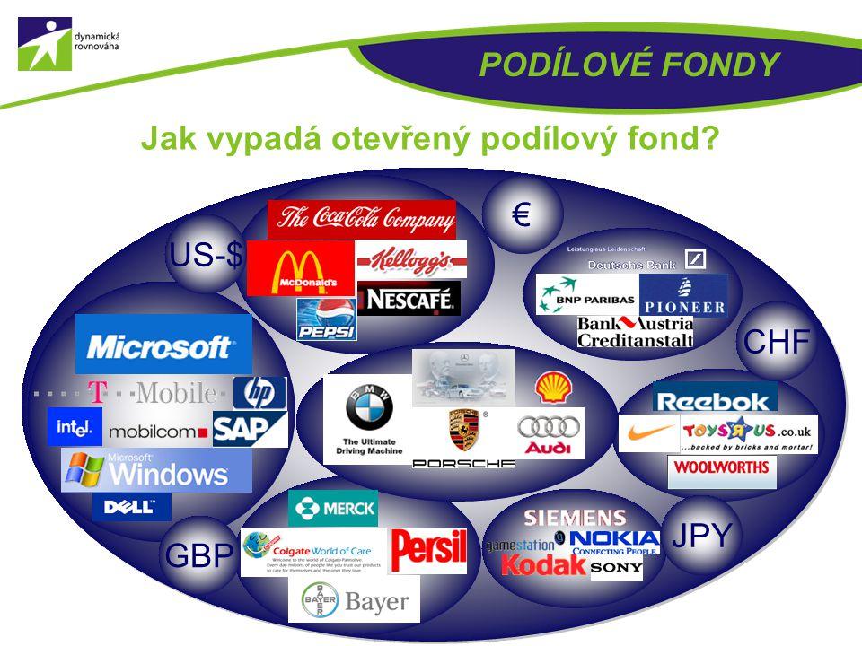 Jak vypadá otevřený podílový fond