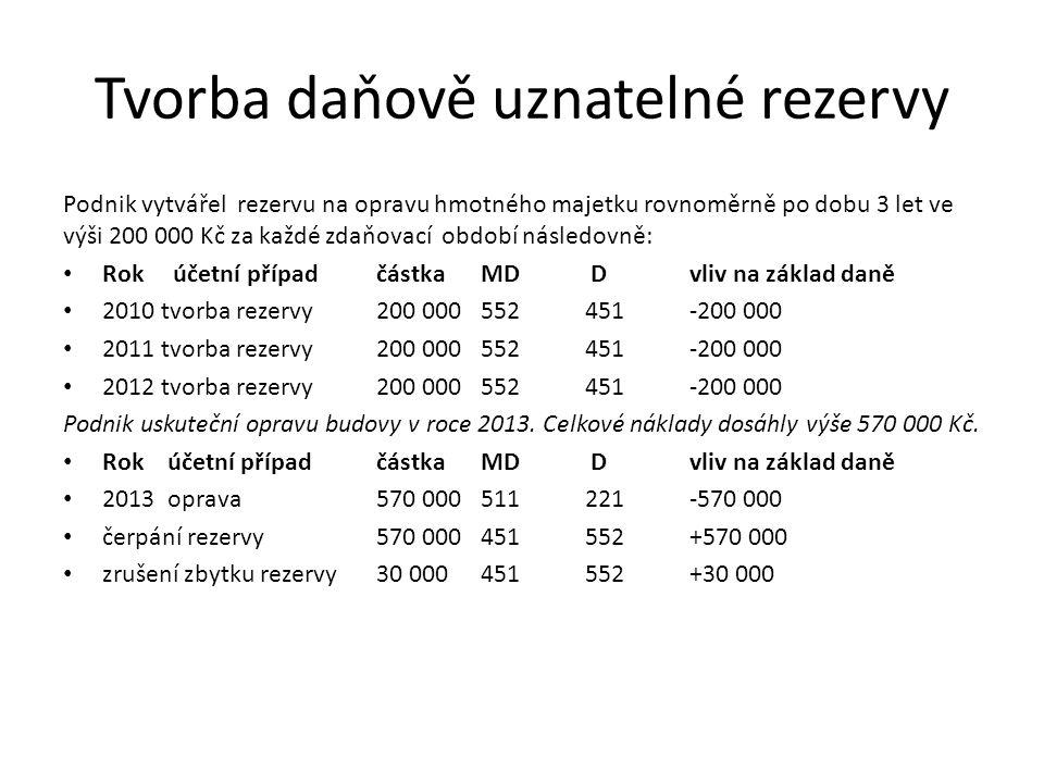 Tvorba daňově uznatelné rezervy