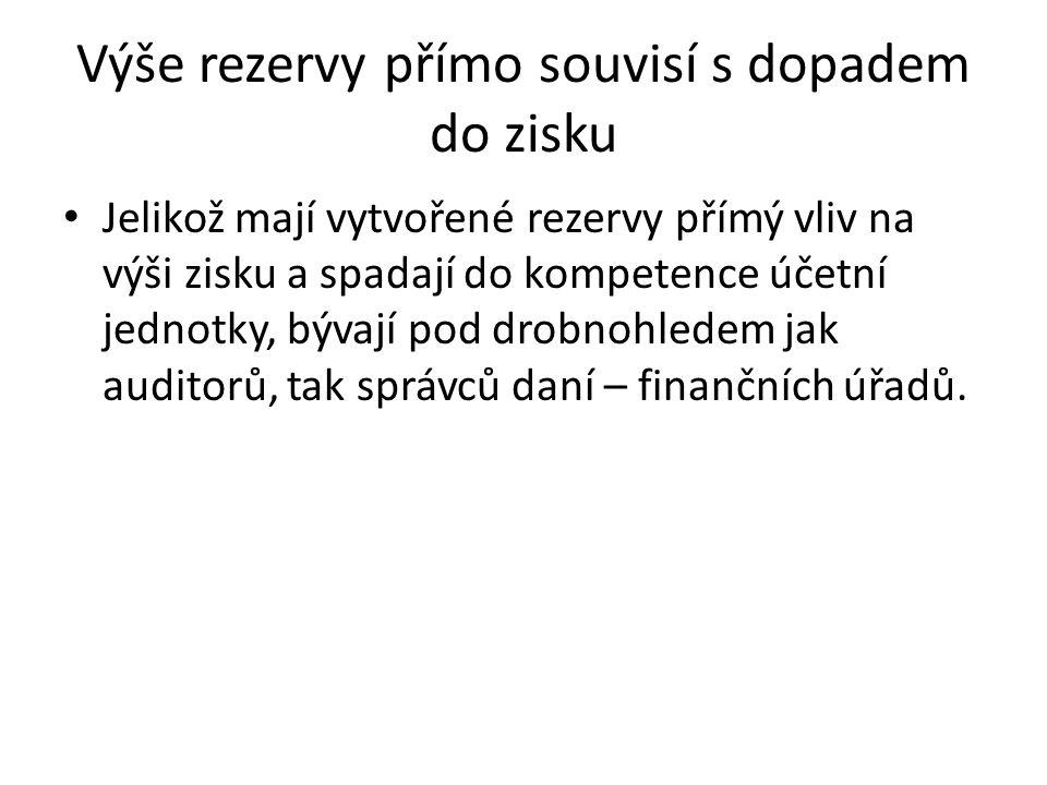 Výše rezervy přímo souvisí s dopadem do zisku