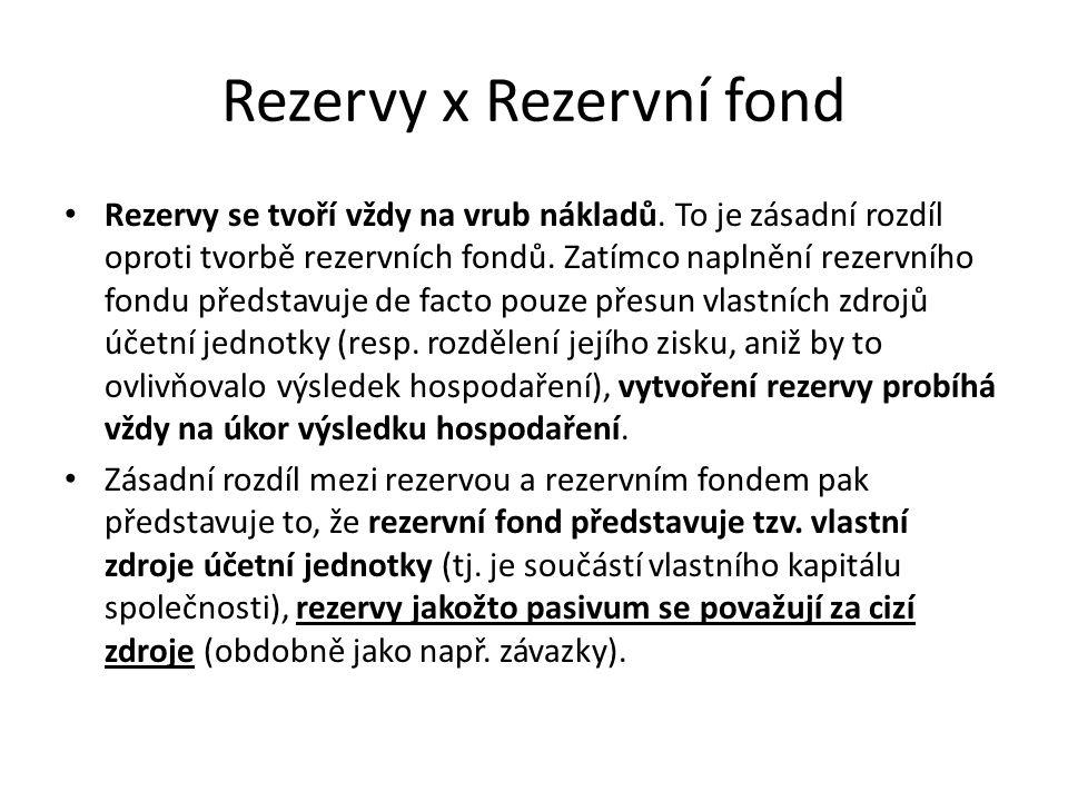 Rezervy x Rezervní fond