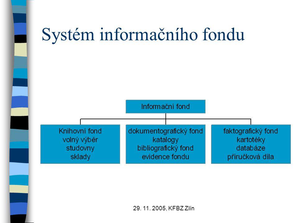 Systém informačního fondu