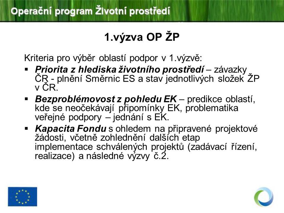 1.výzva OP ŽP Kriteria pro výběr oblastí podpor v 1.výzvě:
