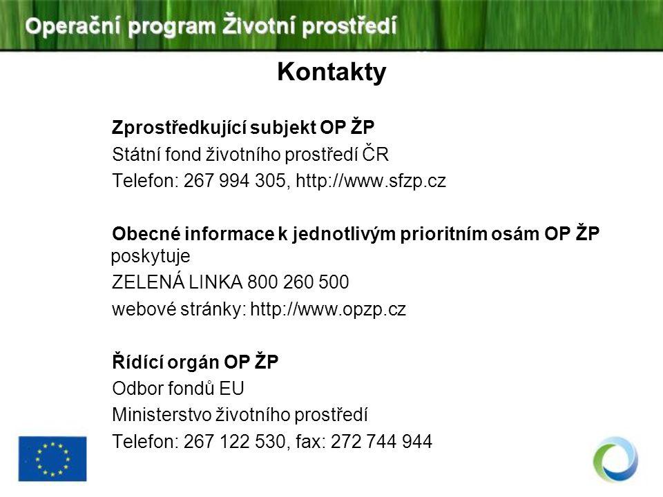 Kontakty Zprostředkující subjekt OP ŽP