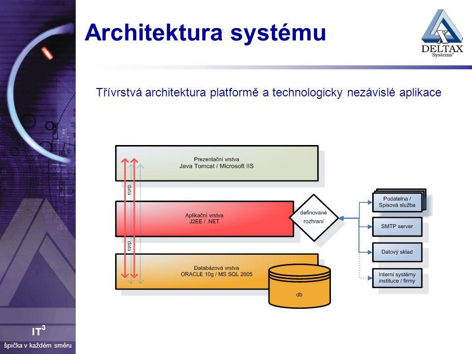 Architektura systému Třívrstvá architektura platformě a technologicky nezávislé aplikace.