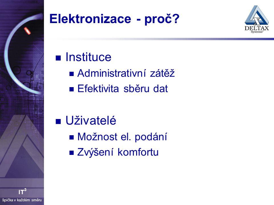 Elektronizace - proč Instituce Uživatelé Administrativní zátěž