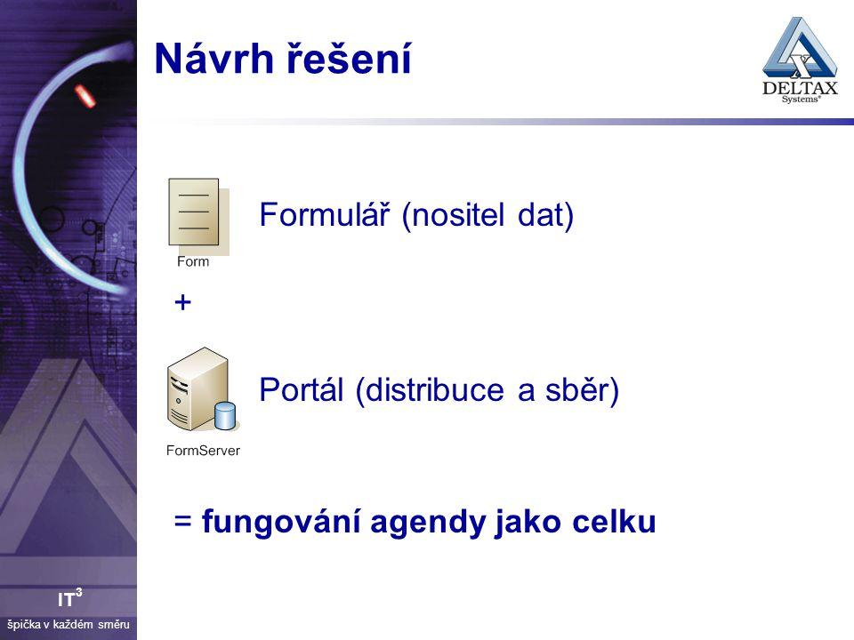 Návrh řešení Formulář (nositel dat) + Portál (distribuce a sběr)