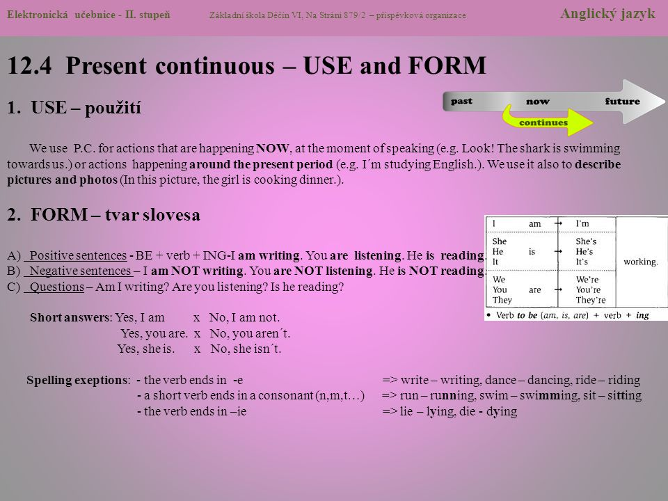 12.4 Present continuous – USE and FORM