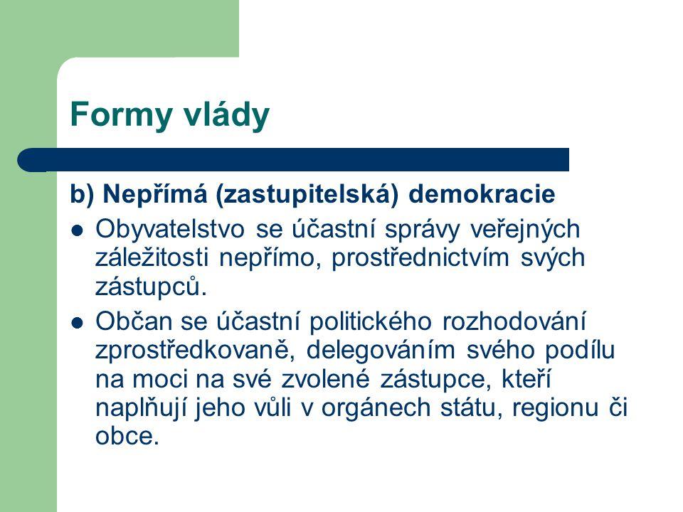 Formy vlády b) Nepřímá (zastupitelská) demokracie