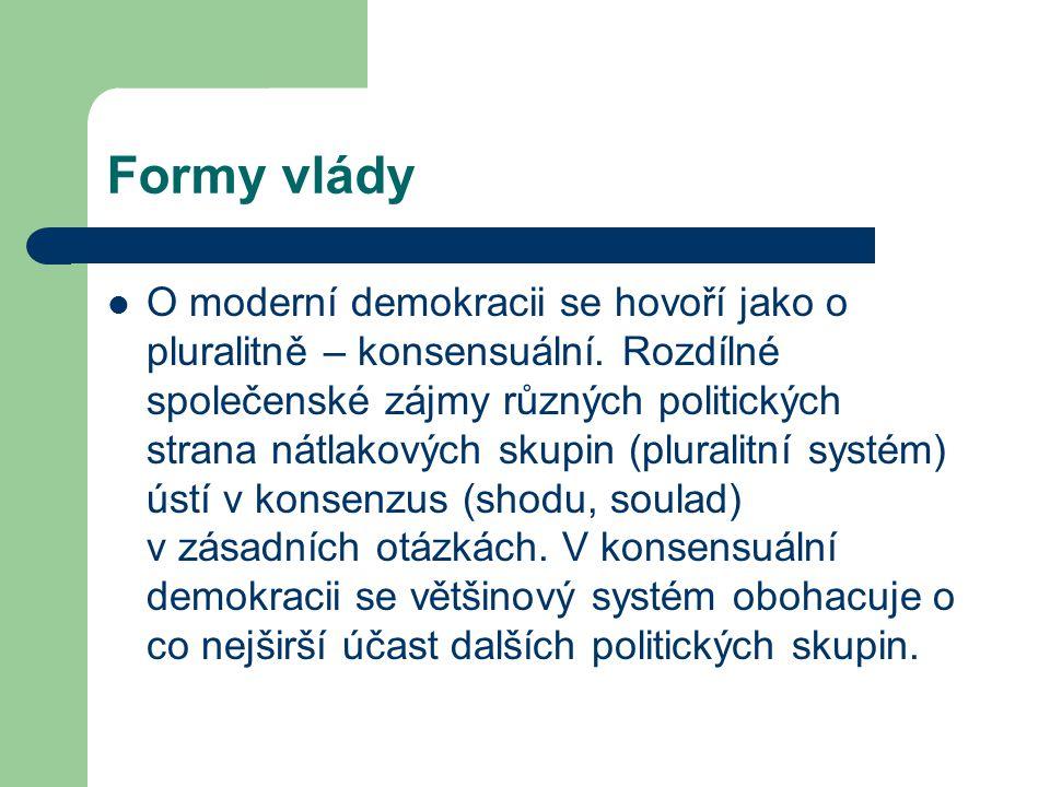 Formy vlády