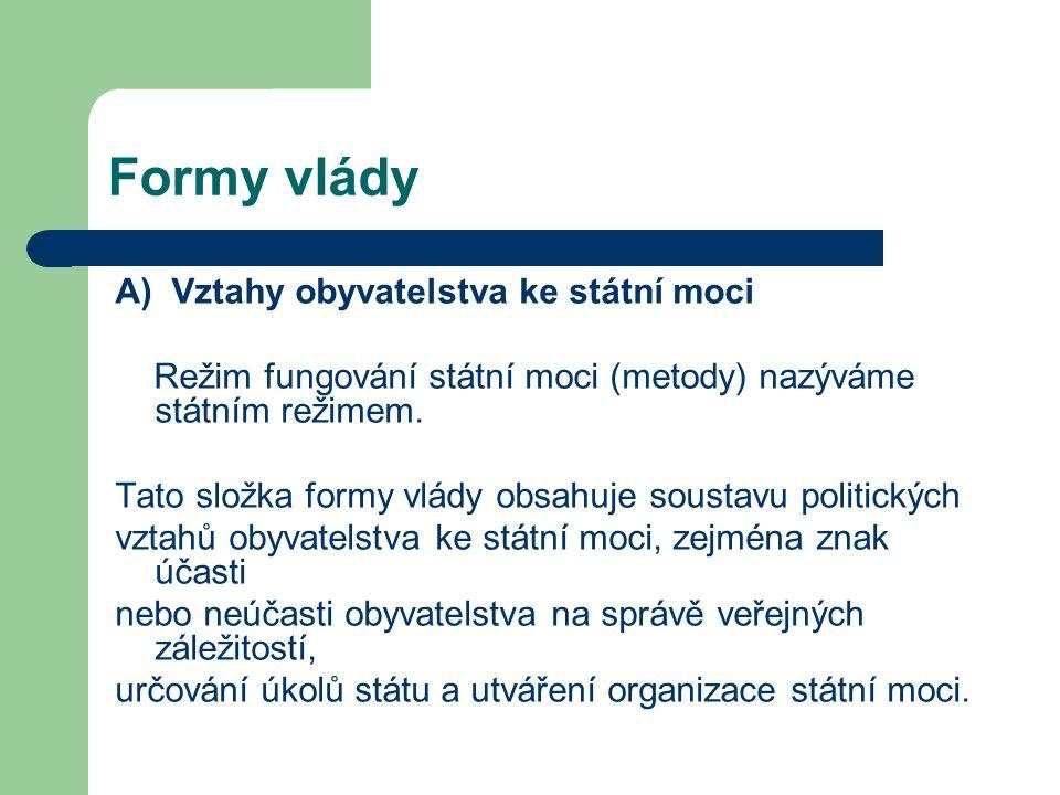 Formy vlády A) Vztahy obyvatelstva ke státní moci