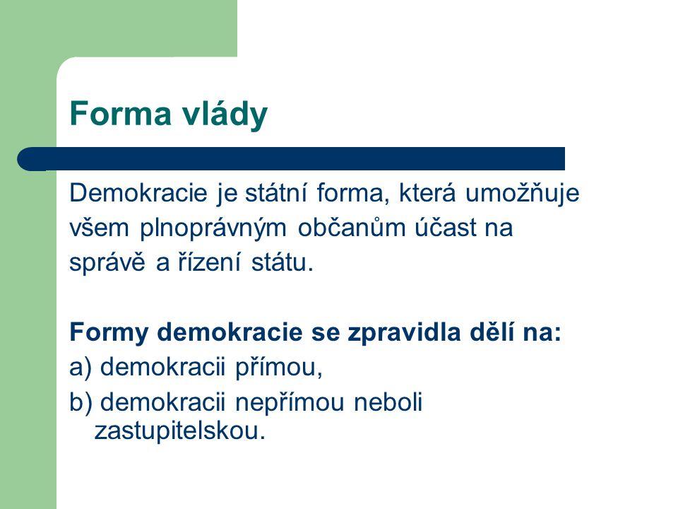 Forma vlády Demokracie je státní forma, která umožňuje