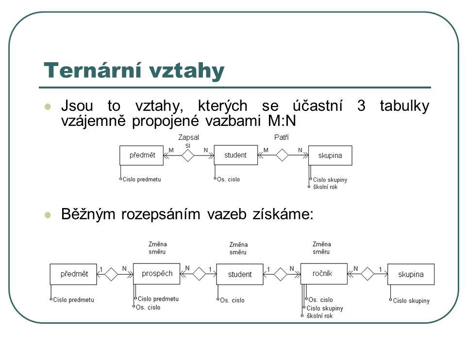 Ternární vztahy Jsou to vztahy, kterých se účastní 3 tabulky vzájemně propojené vazbami M:N.