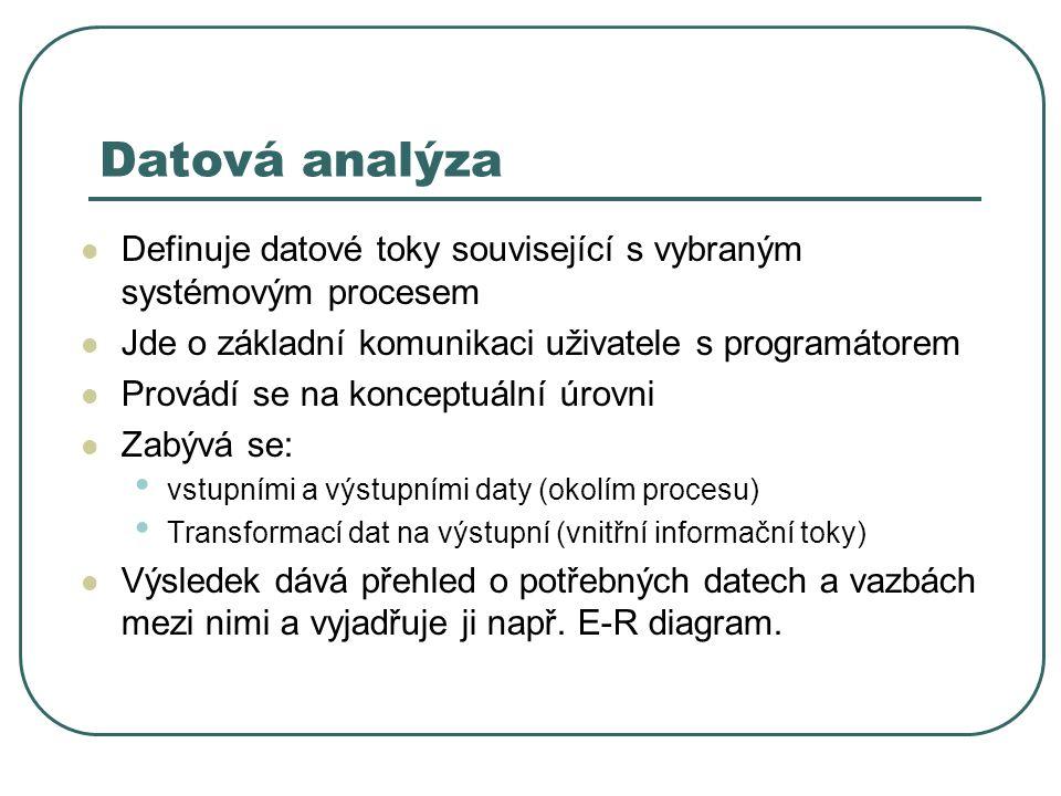 Datová analýza Definuje datové toky související s vybraným systémovým procesem. Jde o základní komunikaci uživatele s programátorem.