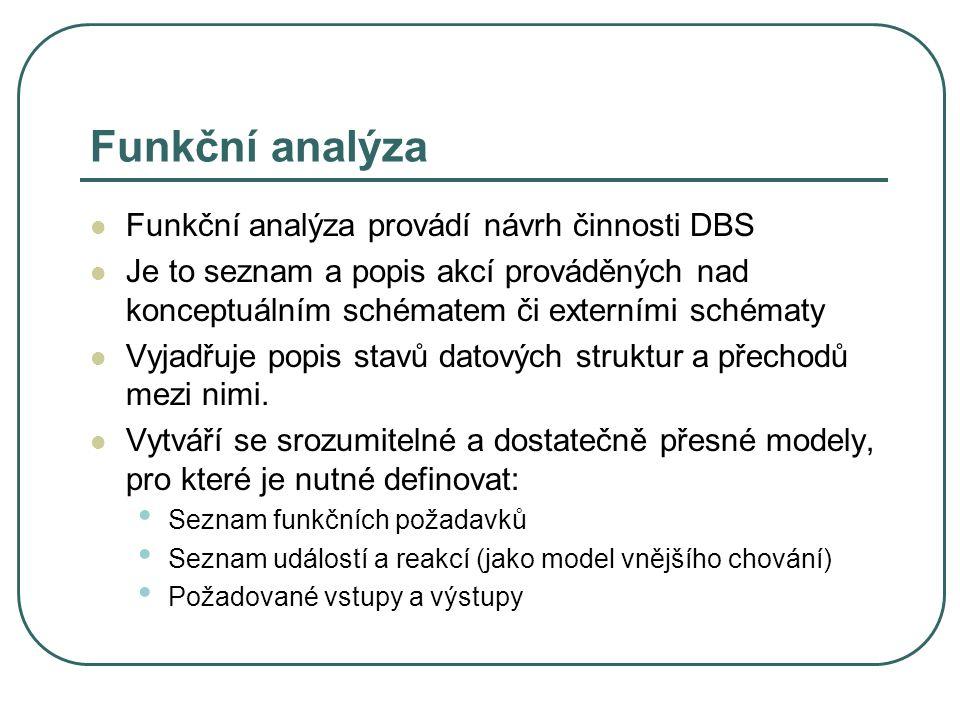 Funkční analýza Funkční analýza provádí návrh činnosti DBS