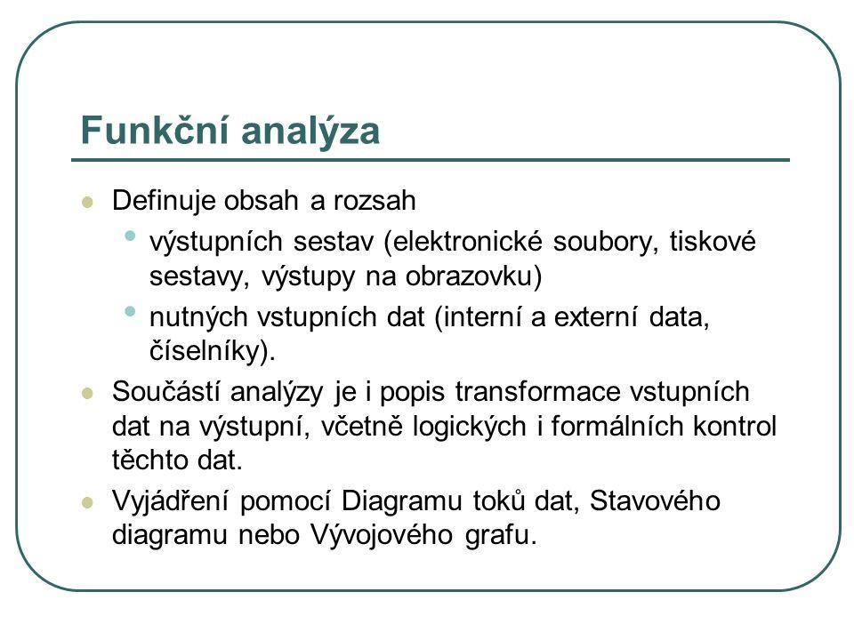 Funkční analýza Definuje obsah a rozsah