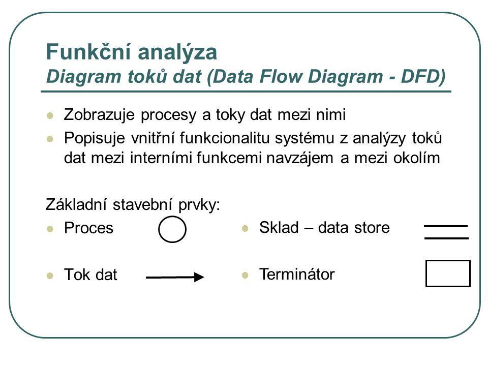 Funkční analýza Diagram toků dat (Data Flow Diagram - DFD)