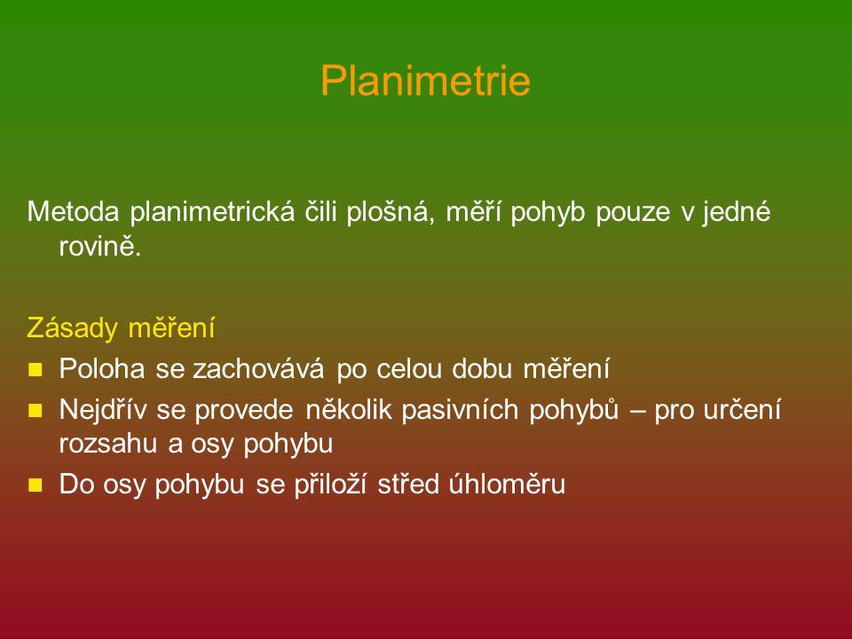 Planimetrie Metoda planimetrická čili plošná, měří pohyb pouze v jedné rovině. Zásady měření. Poloha se zachovává po celou dobu měření.