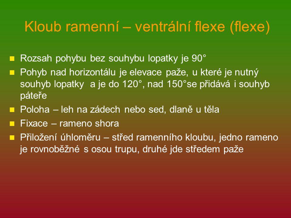 Kloub ramenní – ventrální flexe (flexe)