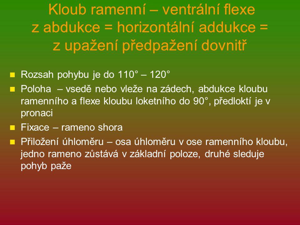 Kloub ramenní – ventrální flexe z abdukce = horizontální addukce = z upažení předpažení dovnitř