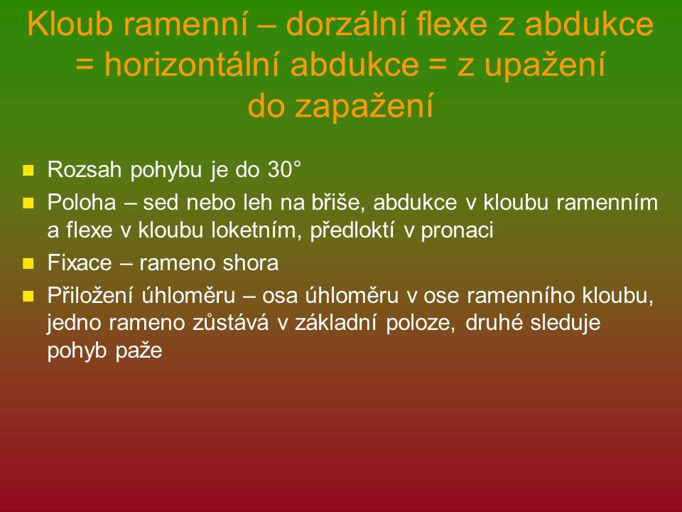 Kloub ramenní – dorzální flexe z abdukce = horizontální abdukce = z upažení do zapažení