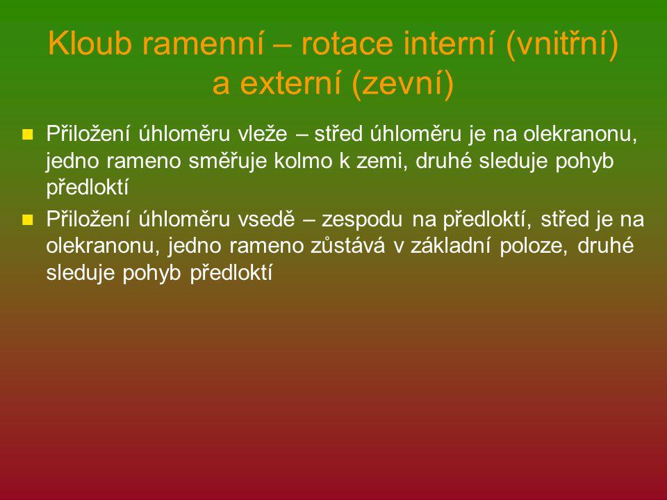Kloub ramenní – rotace interní (vnitřní) a externí (zevní)