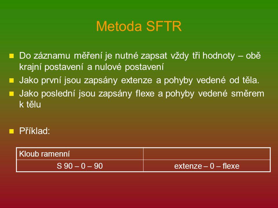 Metoda SFTR Do záznamu měření je nutné zapsat vždy tři hodnoty – obě krajní postavení a nulové postavení.