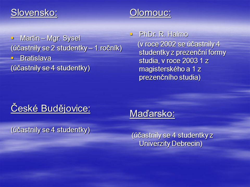 Slovensko: České Budějovice: Olomouc: Maďarsko: PhDr. R. Halmo