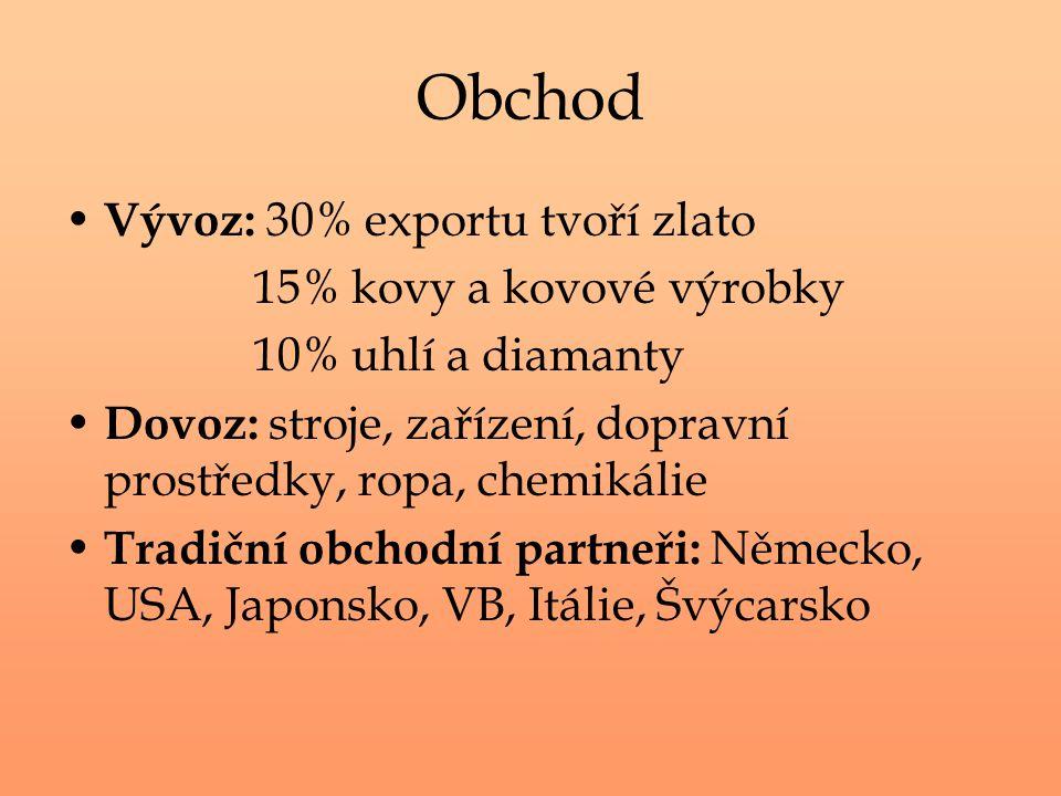Obchod Vývoz: 30% exportu tvoří zlato 15% kovy a kovové výrobky