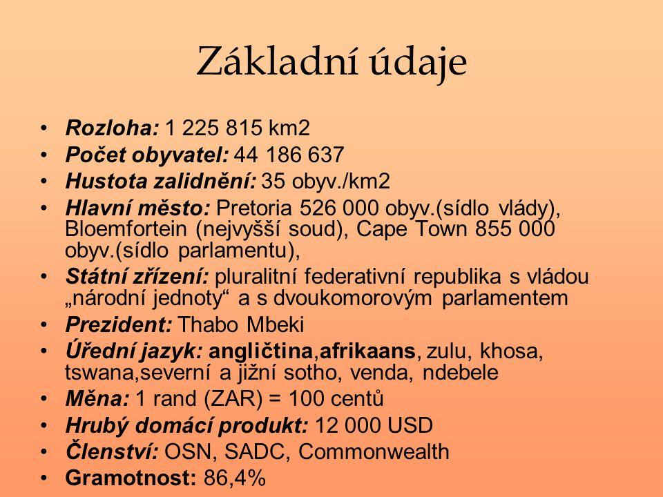 Základní údaje Rozloha: 1 225 815 km2 Počet obyvatel: 44 186 637