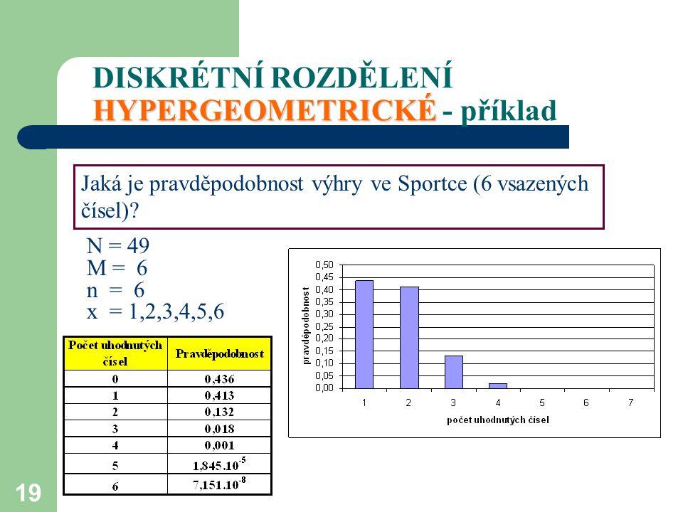 DISKRÉTNÍ ROZDĚLENÍ HYPERGEOMETRICKÉ - příklad