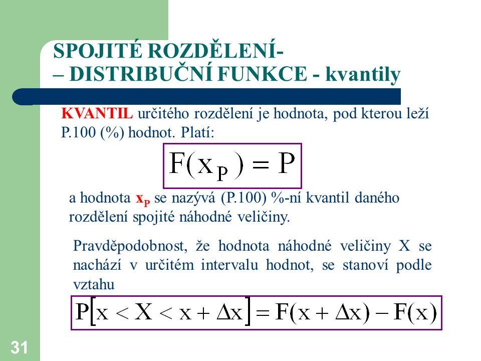 SPOJITÉ ROZDĚLENÍ- – DISTRIBUČNÍ FUNKCE - kvantily