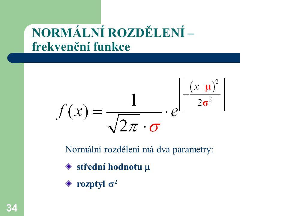 NORMÁLNÍ ROZDĚLENÍ – frekvenční funkce