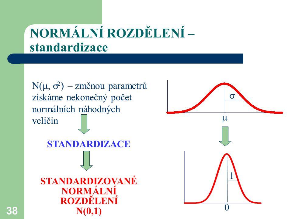 NORMÁLNÍ ROZDĚLENÍ – standardizace