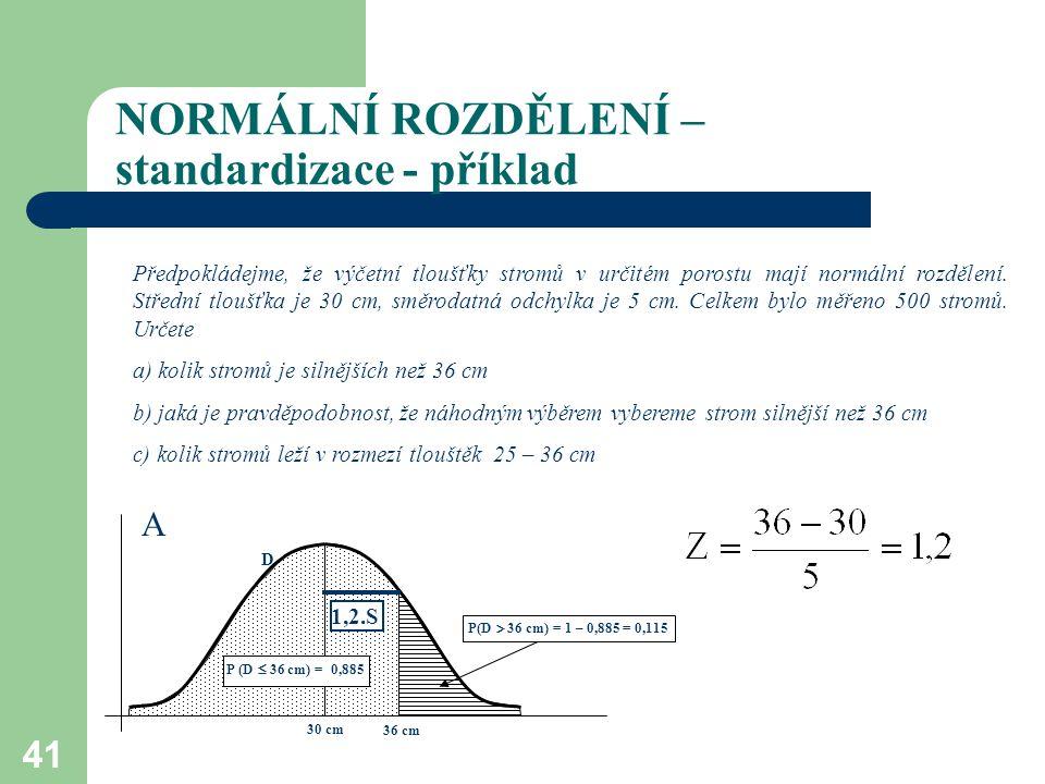 NORMÁLNÍ ROZDĚLENÍ – standardizace - příklad