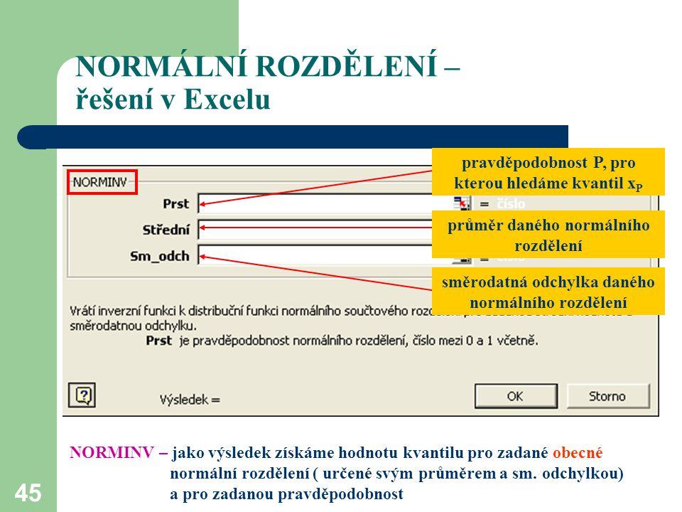 NORMÁLNÍ ROZDĚLENÍ – řešení v Excelu