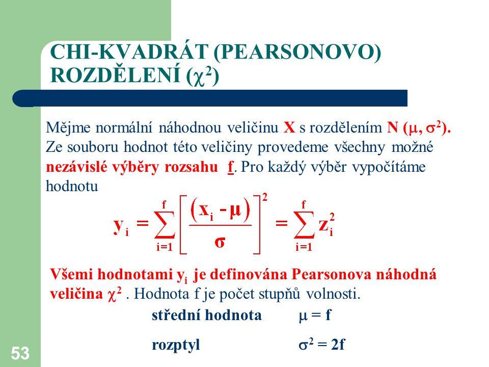 CHI-KVADRÁT (PEARSONOVO) ROZDĚLENÍ (2)