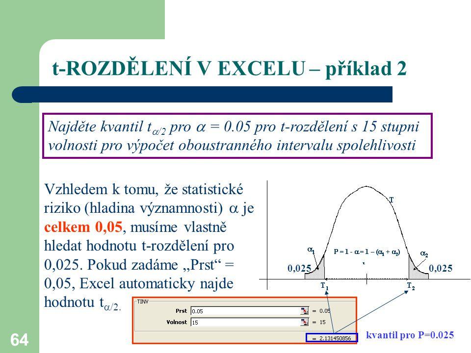 t-ROZDĚLENÍ V EXCELU – příklad 2