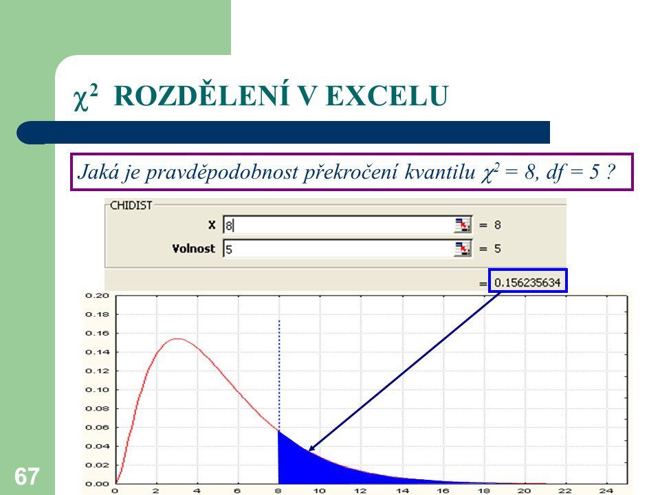 2 ROZDĚLENÍ V EXCELU Jaká je pravděpodobnost překročení kvantilu 2 = 8, df = 5