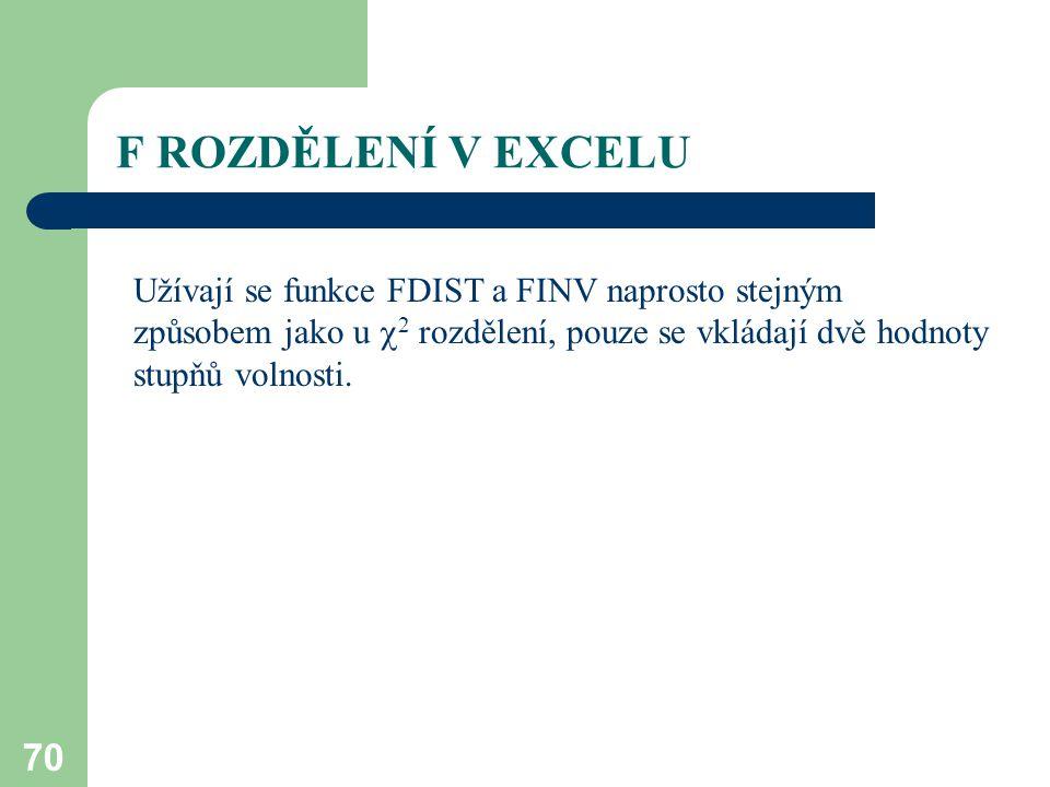 F ROZDĚLENÍ V EXCELU Užívají se funkce FDIST a FINV naprosto stejným způsobem jako u 2 rozdělení, pouze se vkládají dvě hodnoty stupňů volnosti.