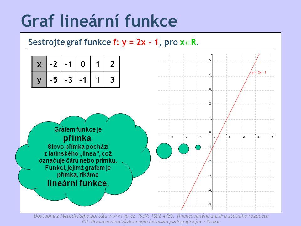 Funkci, jejímž grafem je přímka, říkáme