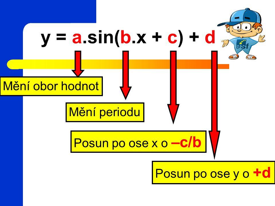 y = a.sin(b.x + c) + d Mění obor hodnot Mění periodu