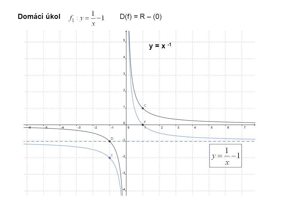 Domácí úkol D(f) = R – (0) y = x -1