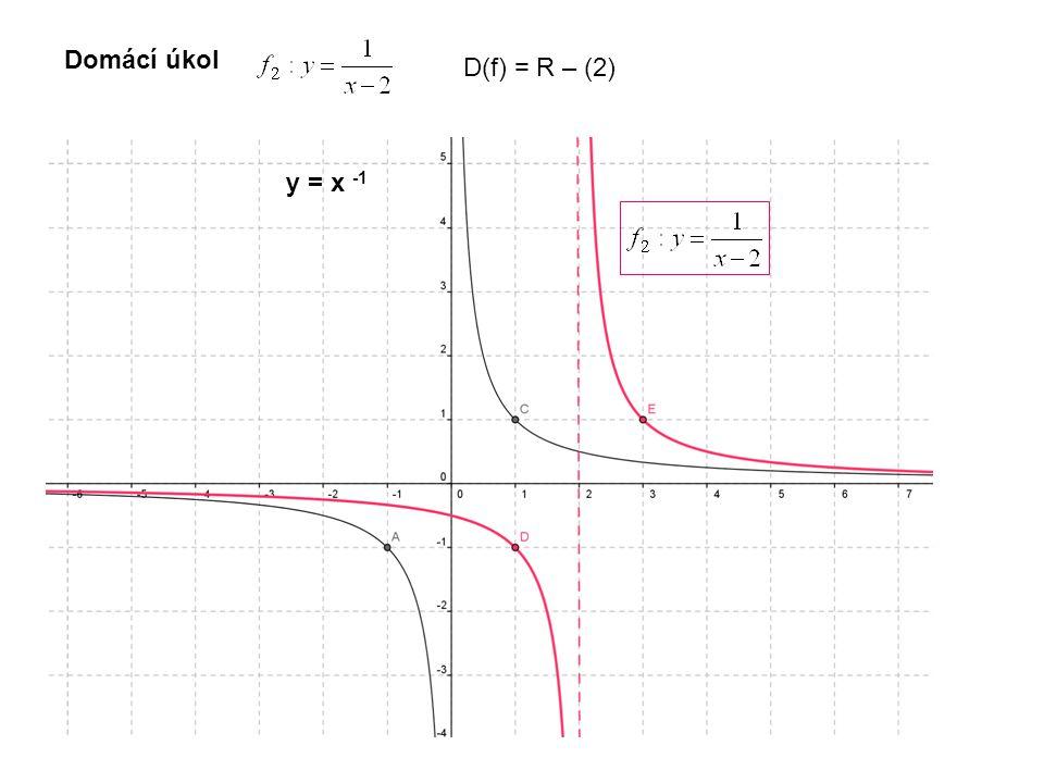 Domácí úkol D(f) = R – (2) y = x -1