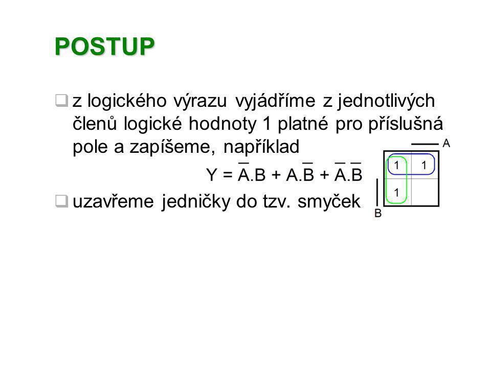 POSTUP z logického výrazu vyjádříme z jednotlivých členů logické hodnoty 1 platné pro příslušná pole a zapíšeme, například.
