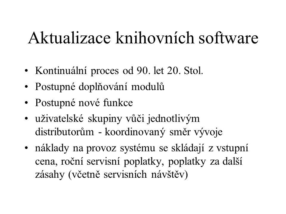 Aktualizace knihovních software