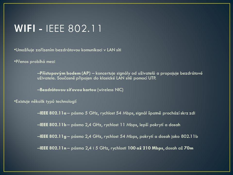WIFI - IEEE 802.11 •Umožňuje zařízením bezdrátovou komunikaci v LAN síti. •Přenos probíhá mezi.
