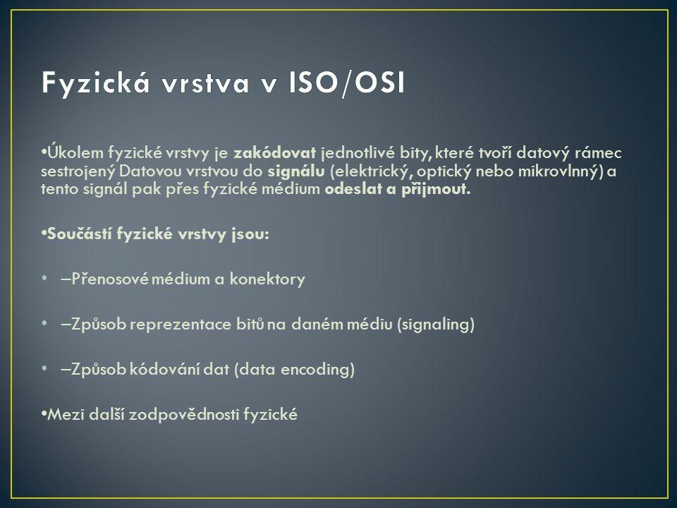 Fyzická vrstva v ISO/OSI
