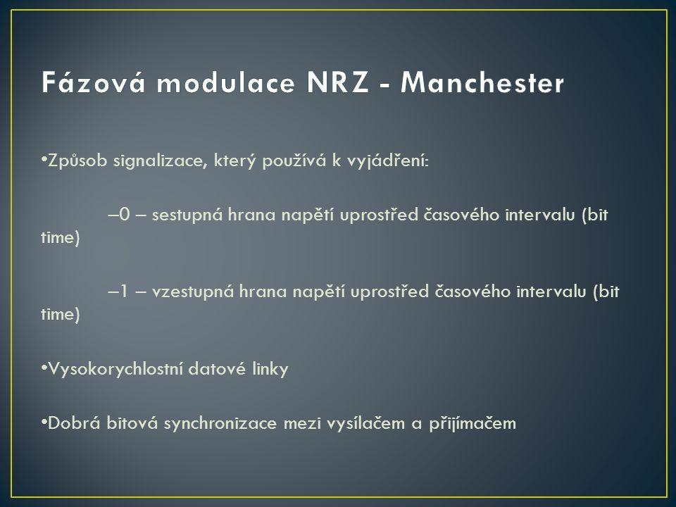 Fázová modulace NRZ - Manchester