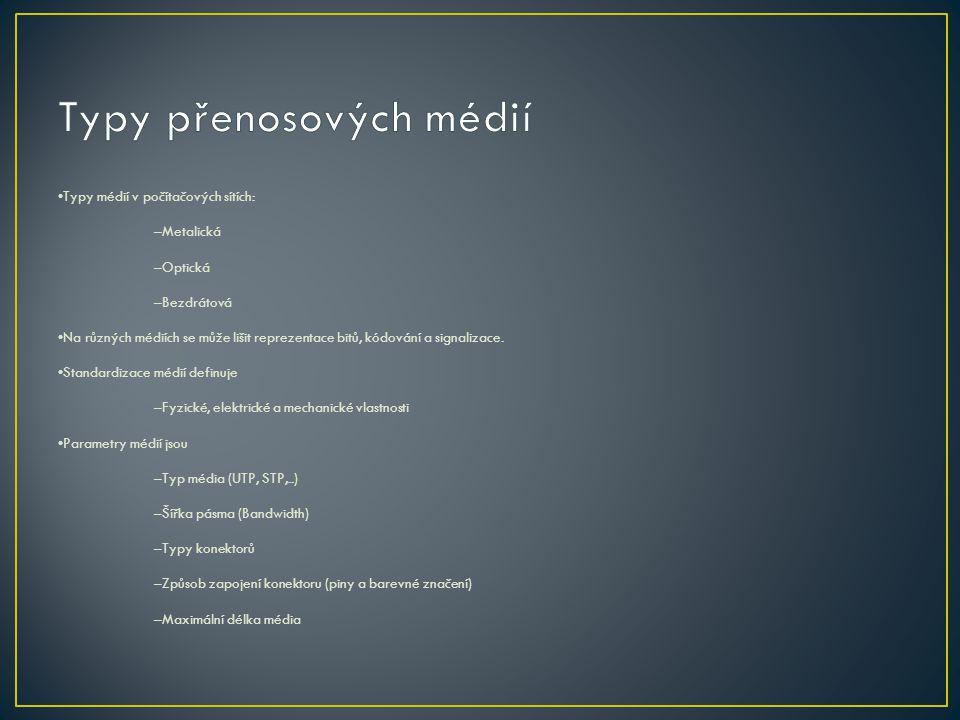 Typy přenosových médií